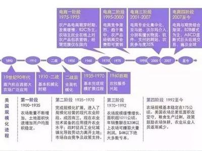 目前中国处于经济结构改革过程中