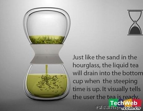 沙漏创意设计手绘
